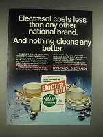 1980 Electrasol Dishwasher Detergent Ad - Costs Less