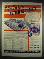 1938 Eveready Prestone Anti-Freeze Ad - Better be Safe