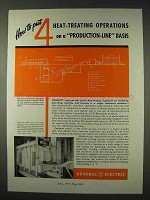 1947 General Electric Ad - 4 Heat-Treating Operations