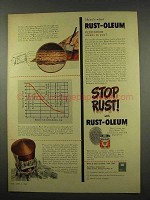 1956 Rust-Oleum Paint Ad - What Penetration Means