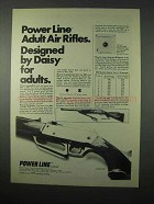 1975 Daisy Power Line Model 880 and 881 Rifles Ad