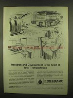 1965 Fruehauf Trailers Ad - Research and Development