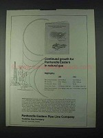 1966 Panhandle Eastern Pipe Line Ad - Growth