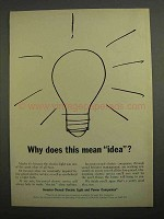 1966 Investor-Owned Electric Light & Power Companies Ad