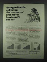 1967 Georgia-Pacific Ad - Met a Hurricane's Assault