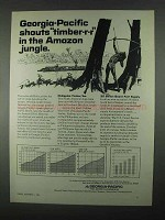 1967 Georgia-Pacific Ad - Timber-r-r in Amazon Jungle
