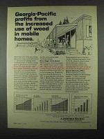 1967 Georgia-Pacific Ad - Wood In Mobile Homes