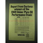 1969 Union 76 Oil Ad - Report from Daytona
