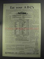 1925 Metropolitan Life Insurance Ad - Eat Your ABC's