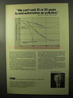 1970 UOP Universal Oil Products Ad - Air Pollution