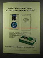 1971 True Filter Cigarettes Ad - Your Nicotine Numbers