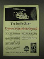 1973 Castrol GTX Motor Oil Ad - The Inside Story