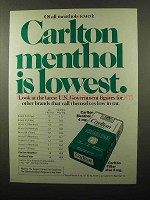 1975 Carlton Cigarettes Ad - Of All Menthols Tested