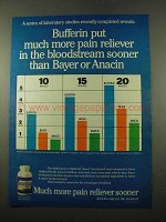 1975 Bufferin Medicine Ad - More in Bloodstream