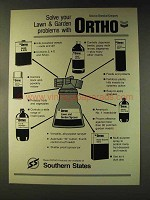 1976 Ortho Ad - Weed-B-Gon, Liquid SEVIN, Isotox spray