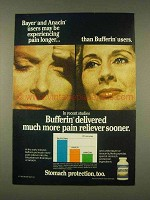 1976 Bufferin Medicine Ad - Bayer and Anacin Users