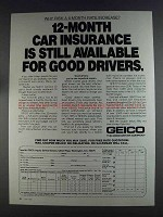 1980 Geico Insurance Ad - For Good Drivers