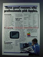 1981 Apple II and III computers Ad - Three Good Reasons