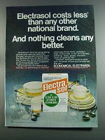 1982 Electrasol Dishwasher Detergent Ad - Costs Less