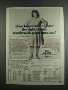 1984 L'eggs True Delight Pantyhose Ad - Have the Right