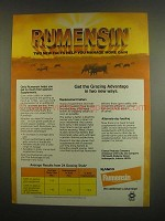 1984 Elanco Rumensin Ad - Two New Facts