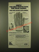 1987 Du Pont The Ugly Glove Ad - Simply The Best Protection