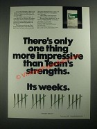 1987 Elanco Team Ad - One Thing More Impressive