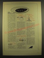 1966 AVCO Corporation Ad - Adding Another Term to Bernoulli's Equation