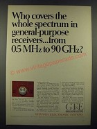 1966 GT&E Sylvania Solid-State Receivers Ad - Covers the Whole Spectrum