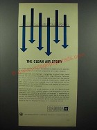 1965 Sandia Laboratories Ad - The Clean Air Story