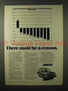 1975 Fiat Car Ad - There Must Be A Reason