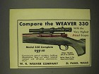1938 Weaver 330 Gun Scope Ad - Compare