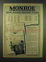1945 Monroe Calculating Machine Ad - Speeds Accounts