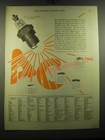 1920 AC Spark Plugs Ad - The standard spark plug of the world