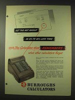 1948 Burroughs Calculators Ad - Get The Net Result