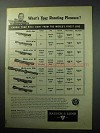 1958 Bausch & Lomb Rifle Sights Ad - BALfor, BALsix +