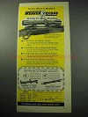 1957 Weaver K4 Scope Ad - Do For Your Shooting