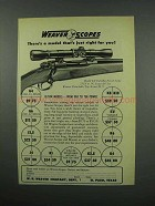 1952 Weaver KV Scope Ad - Just Right For You