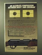 1984 Daisy Power Line 860 Rifle Ad, Accurate Comparison