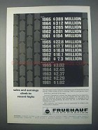 1966 Freuhauf Corporation Ad - Sales and Earnings