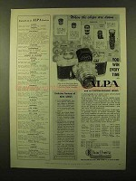 1958 Alpa Camera and Lenses Ad - When Chips Down