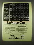 1978 Renault Le Car Ad - Le Value Car