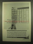 1965 Kodak Recordak Microfilm Ad - Parts Catalog Thin