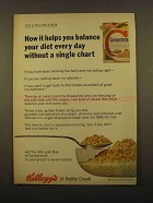 1965 Kellogg's Concentrate Cereal Ad - Balance Diet