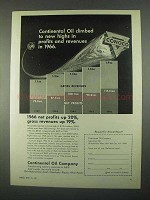 1967 Conoco Oil Ad - Climbed to New Highs in Profits