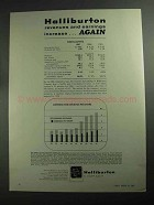 1968 Halliburton Company Ad - Revenues Increase