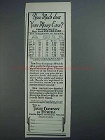1926 Trust Company of Florida Ad - Your Money Earn