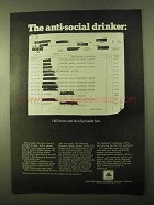 1970 State Farm Insurance Ad - The Anti-Social Drinker