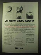 1971 Philips Research Laboratories Ad - Magnet Hydrogen