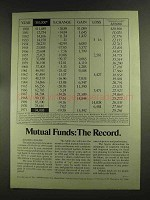 1972 Investment Company Institute Ad - Mutual Funds